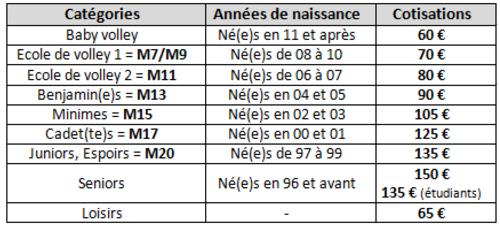 Tarifs licences 2016-2017