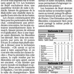 07.11.16 BVB 3 – 0 Vincennes
